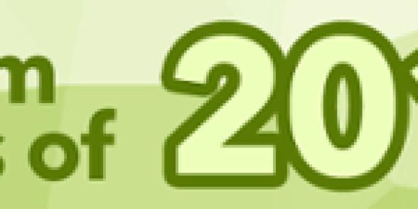Top Short Term Programs of 2015