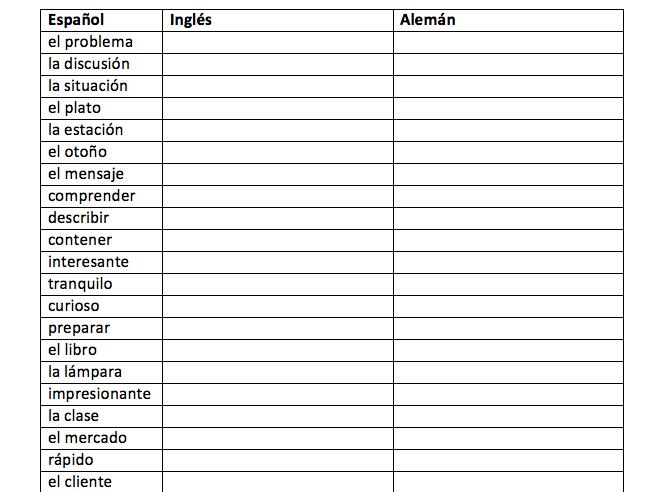 n auf spanisch