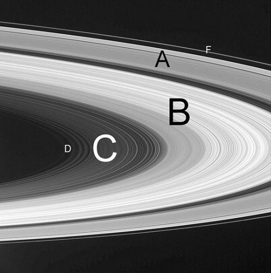 土星の環の名前