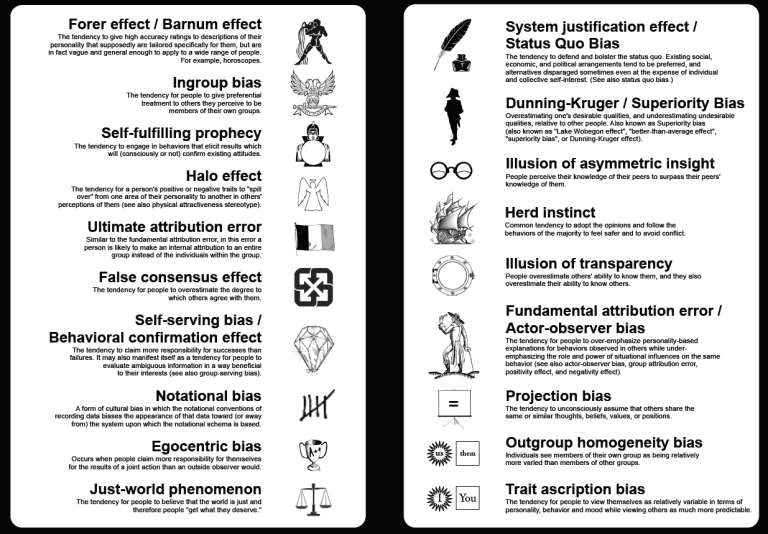 Field Guide to Cognitive Biases
