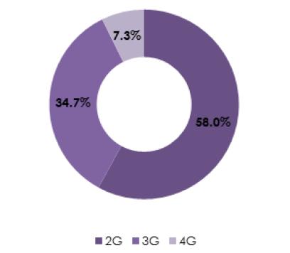 Telecomdata406