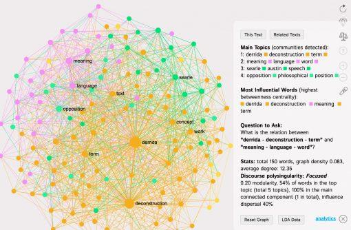Tutorial Text Mining Using LDA and Network Analysis Nodus Labs