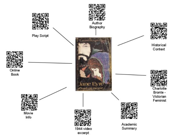 learning through QR codes