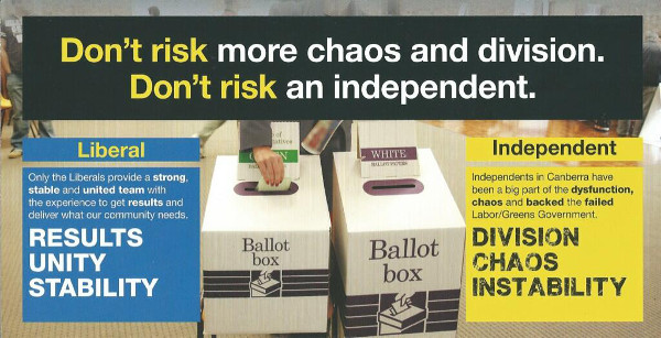 Coalition ads warning against votes for independents