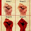 7 Stages of the Progressive Agenda