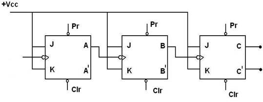 tips combinational and sequential logic circuits digital circuits
