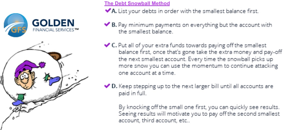 Debt Repayment Calculator for Credit Cards  Student Loans