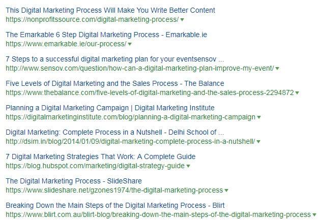 This Digital Marketing Process Will Make You Write Better Content - digital marketing plan