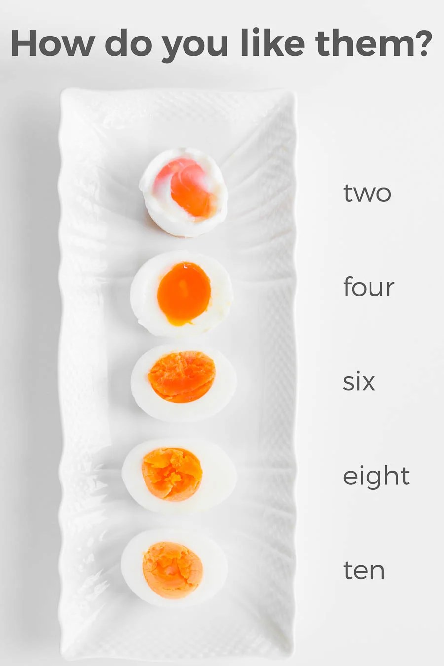 Picture Perfect Perfect Boiled Eggs