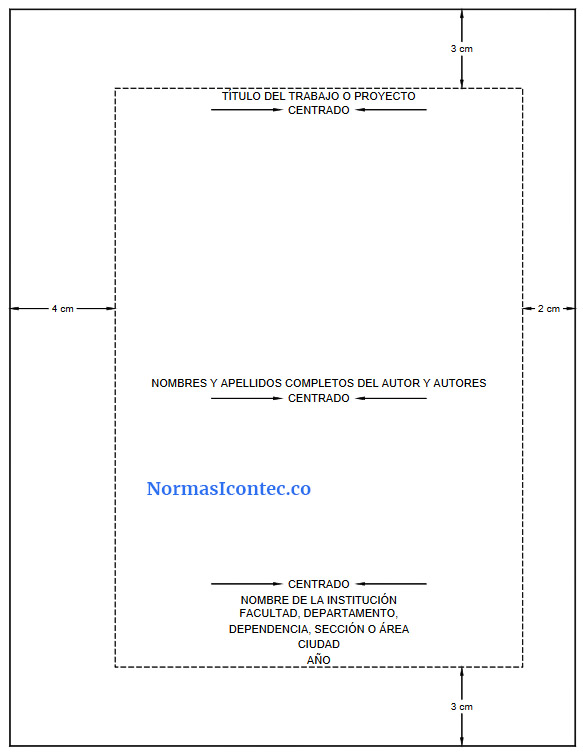 Normas Icontec 2019 para trabajos escritos - Guía completa 🔥