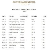 Rowes Wharf Movie Schedule BHH