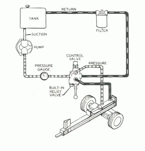 single line wet kit diagram