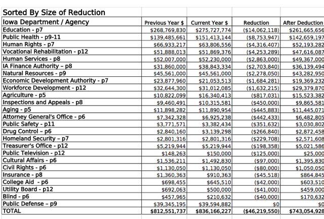 biggest loser excel spreadsheet - Goalgoodwinmetals - biggest loser spreadsheet template