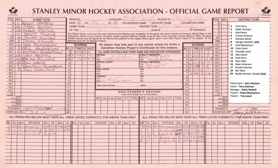13-14 Midget A West Masonry Flames - Team News Archives - North - hockey score sheet