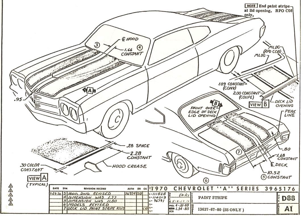 1970 chevelle bedradings schema download