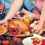 Holiday Meals: Shaping Healthful Year-Round Eating Habits