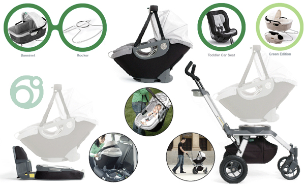 Orbit Baby Travel System Orbit Baby Modular Stroller System Notcot