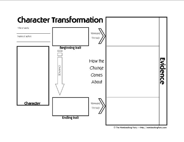 Character Analysis \ Transformation Notebooking Page - character analysis