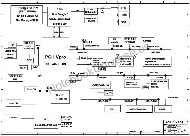 notebook schematic diagram notebook schematic diagram mainboard