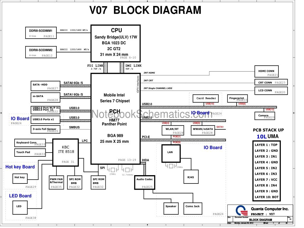 mainboard schematic diagram