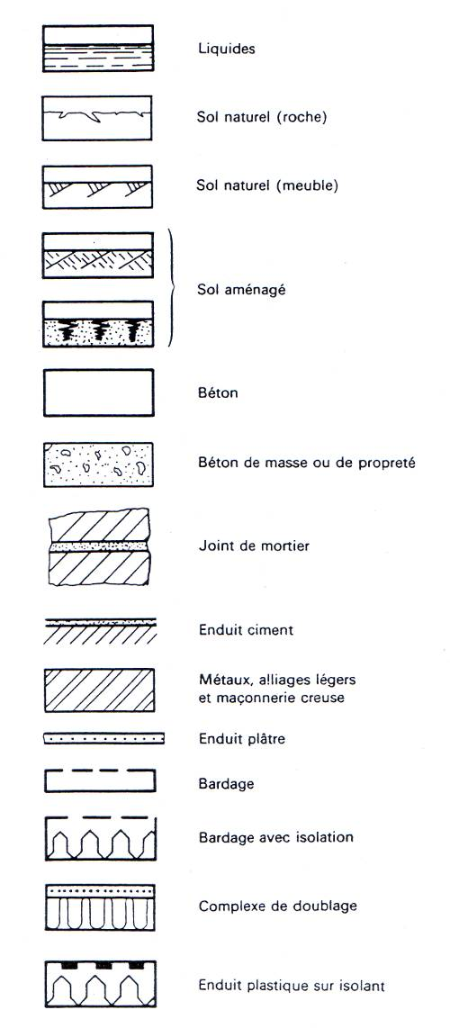 Fenetre Metallique Typologie Des Dessins En Construction Métallique