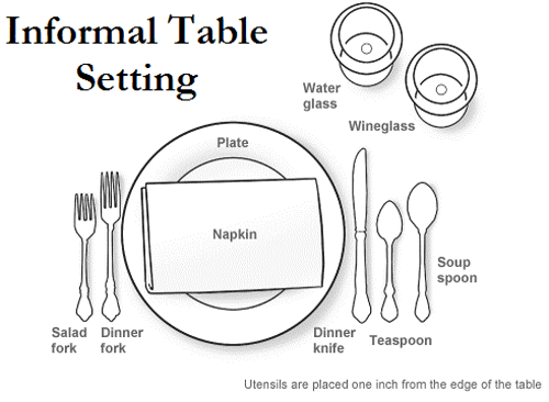 napkin place setting diagram