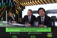 Resultado de enquete mostra brasileiros favoráveis ao Estatuto da Família e cala CQC; Assista