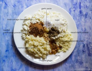 Ingredients for Paneer Kofta