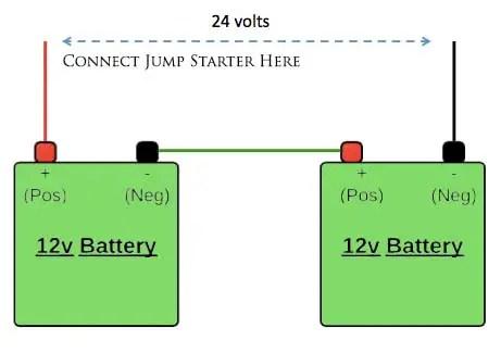 Best Semi Truck Battery Jump Starter for Diesel Engines - Not Sealed