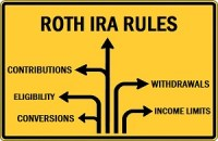 Traditional Ira Rules