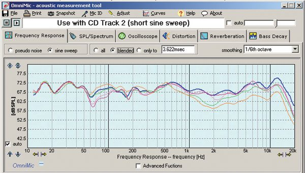 Understanding Speaker Specifications and Frequency Response NOVO