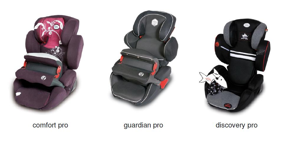 Recaro Monza Baby Seat Kiddy Guardian Pro 2 User Manual