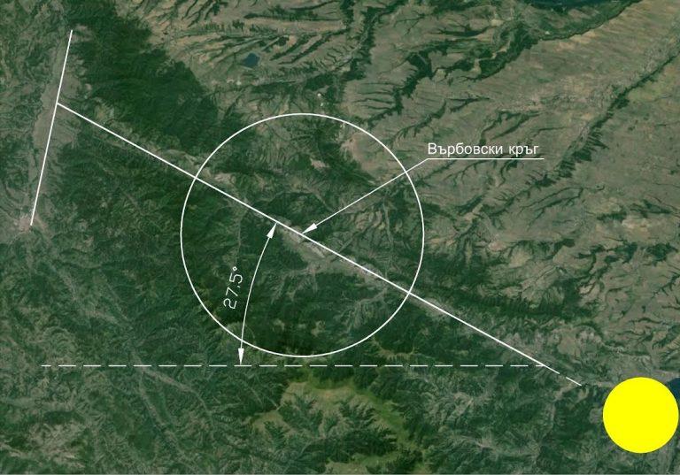 Върбовският кръг от сателит