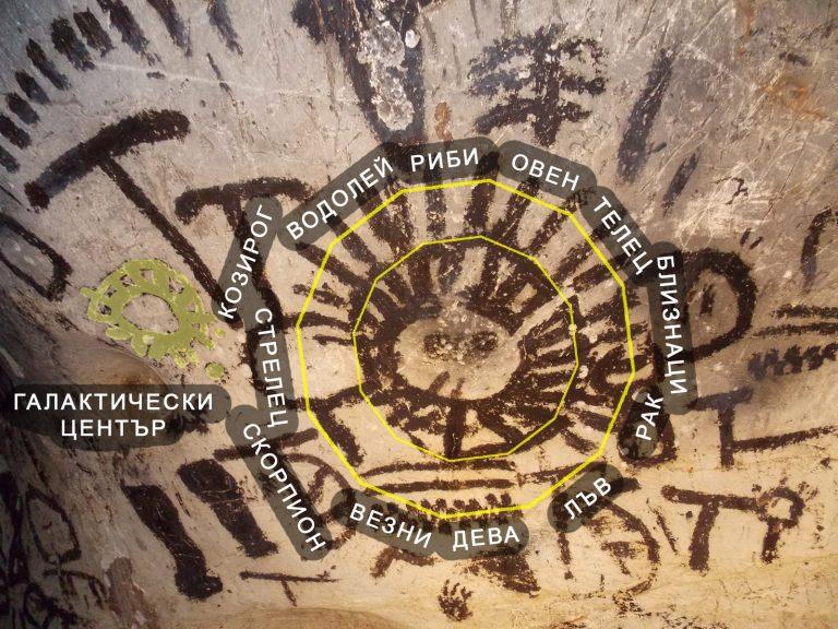 Слънчевият календар в Магура