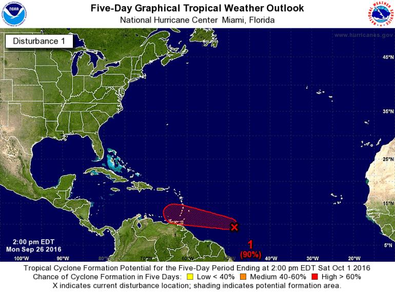 National Hurricane Center (Miami, Florida)
