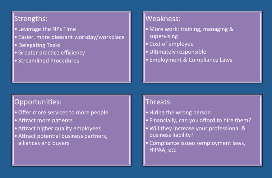 Employees Where Do You Start? - Nurse Practitioners in Business
