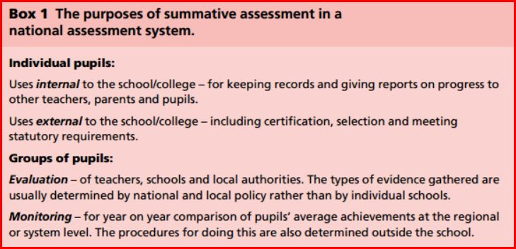 Summative Assessment Effective Assessment in the Primary School