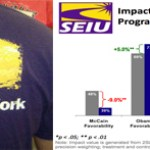 SEIU We Make Politics Work for us