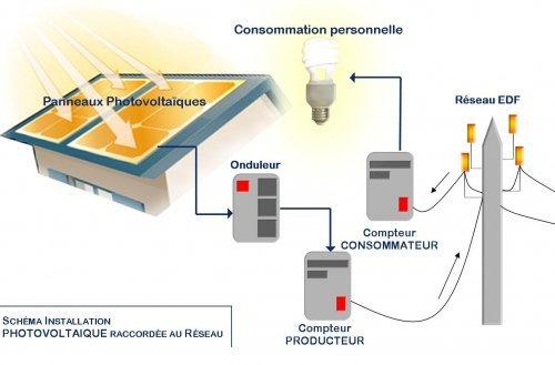 Capteur solaire thermique  fonctionnement du0027un chauffe-eau solaire