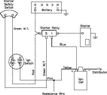 Basic Wiring Diagram Model A Wiring Diagram