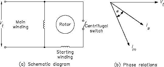 ac induction motor windings on single phase ac motor stator wiring