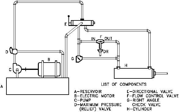 Types of Fluid Power Diagrams