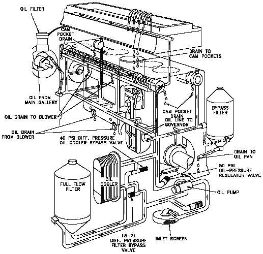 moving diagram of internal combustion engine