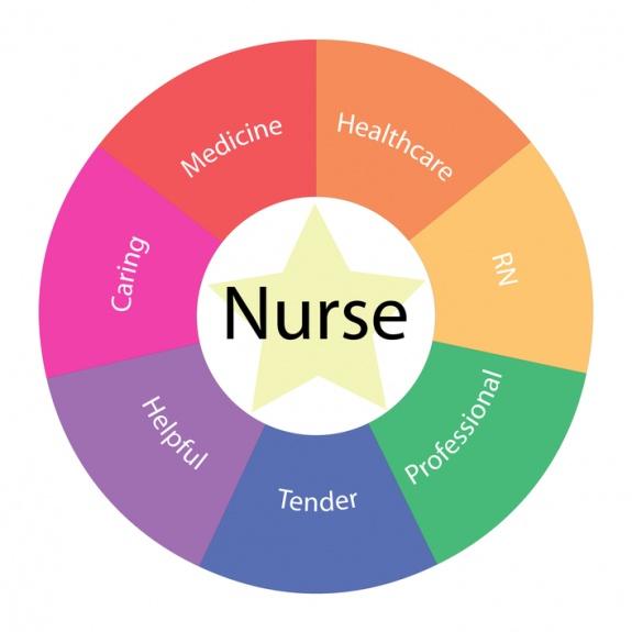 Registered Nurse Job Description - nurse job description