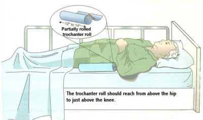Alignment And Pressure Reducing Devices Nursing Crib