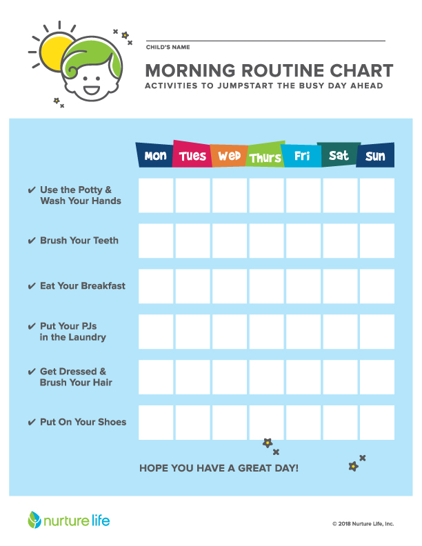 How to Make a Schedule for Your Toddler - Nurture Life