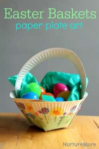 Paper plate Easter basket craft - NurtureStore