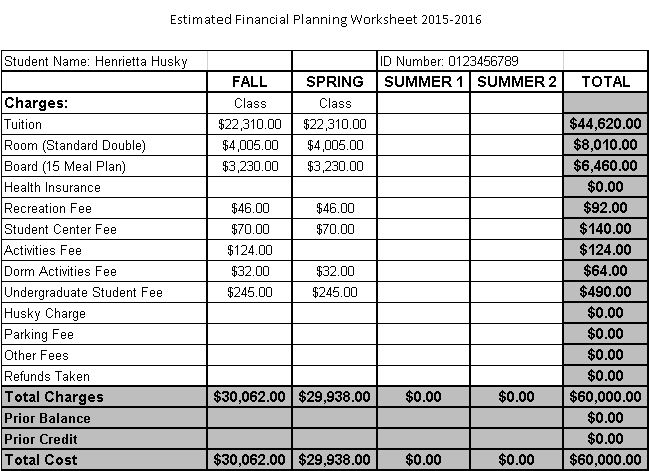 Printables Personal Financial Planning Worksheets