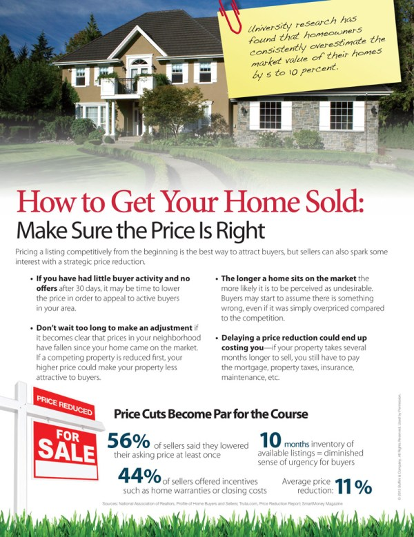 Get Your Home Sold