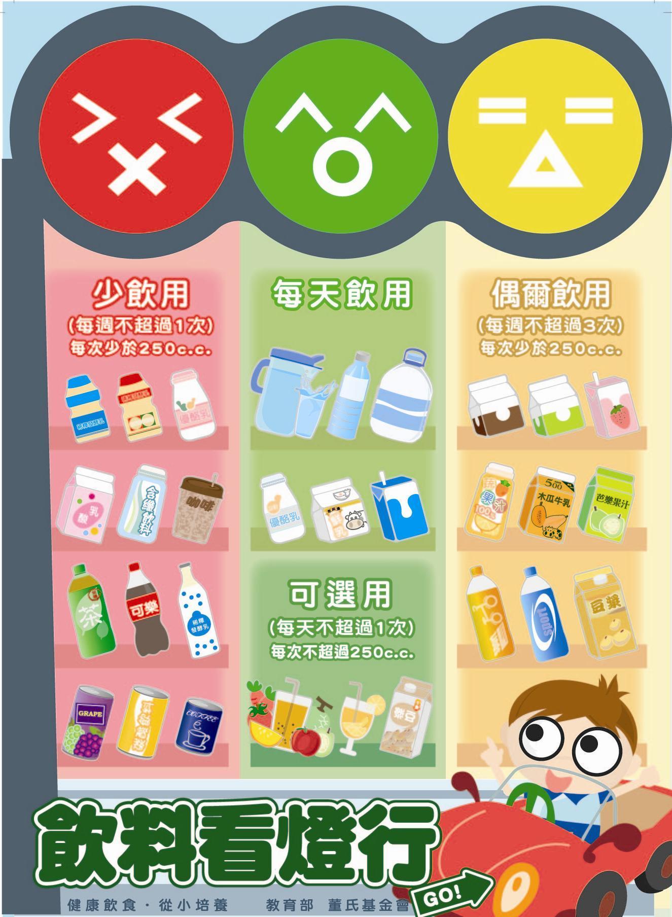 董氏基金會-食品營養特區
